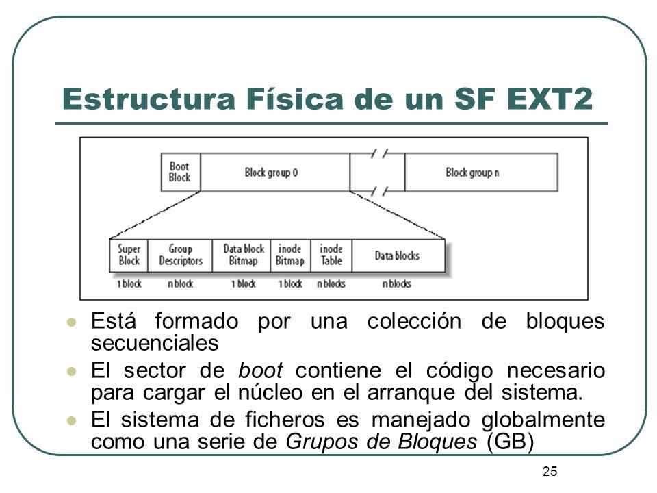 25 Estructura Física de un SF EXT2 Está formado por una colección de bloques secuenciales El sector de boot contiene el código necesario para cargar e