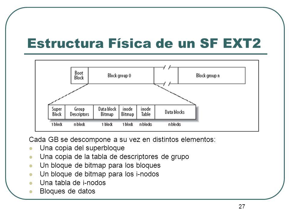 27 Estructura Física de un SF EXT2 Cada GB se descompone a su vez en distintos elementos: Una copia del superbloque Una copia de la tabla de descripto
