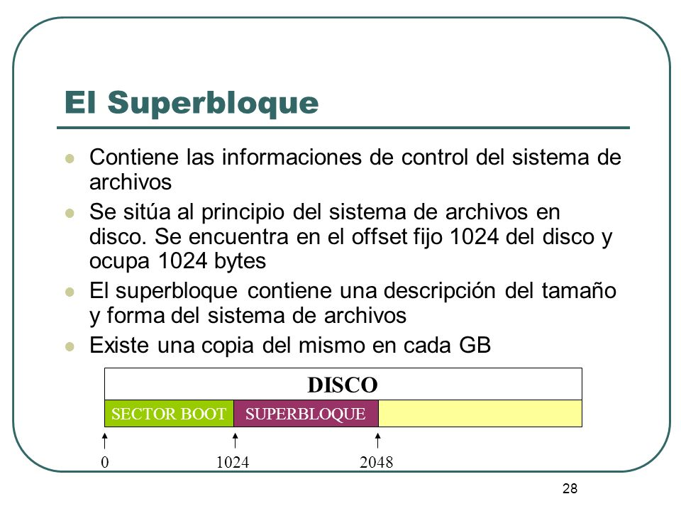 28 El Superbloque Contiene las informaciones de control del sistema de archivos Se sitúa al principio del sistema de archivos en disco. Se encuentra e