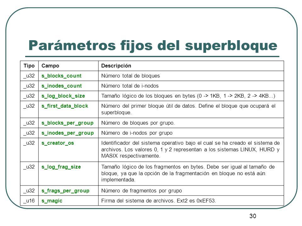 30 Parámetros fijos del superbloque TipoCampoDescripción _u32s_blocks_countNúmero total de bloques _u32s_inodes_countNúmero total de i-nodos _u32s_log