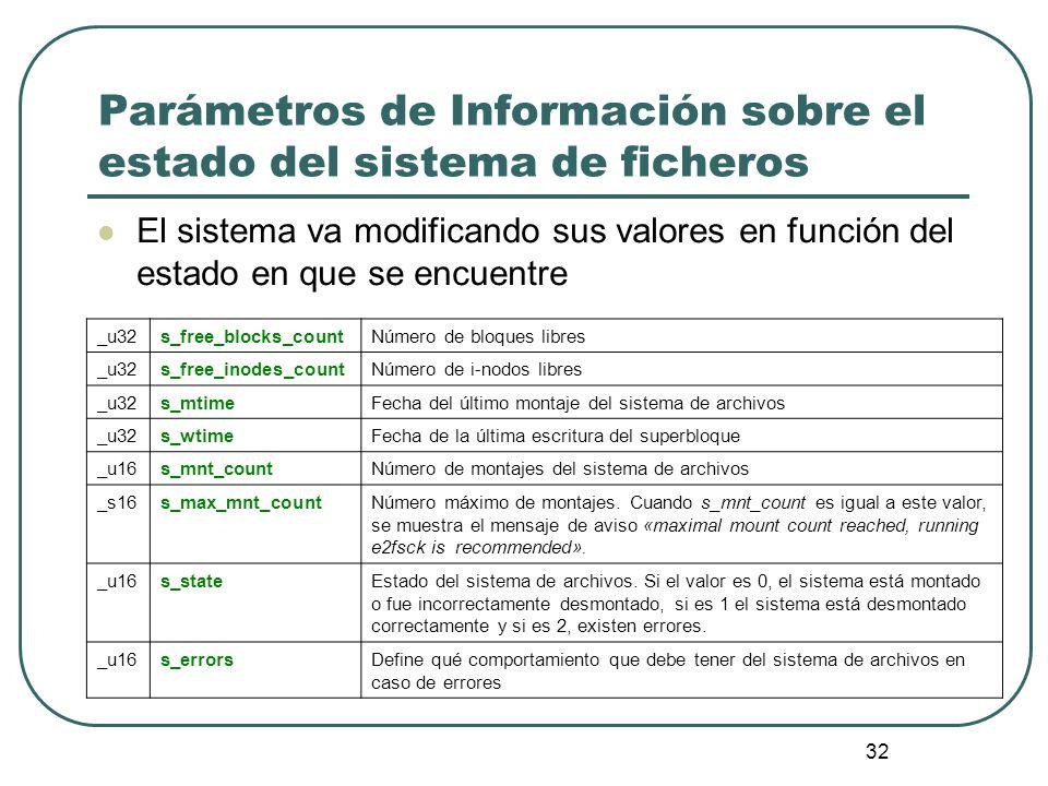 32 Parámetros de Información sobre el estado del sistema de ficheros _u32s_free_blocks_countNúmero de bloques libres _u32s_free_inodes_countNúmero de