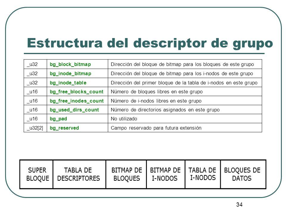 34 Estructura del descriptor de grupo _u32bg_block_bitmapDirección del bloque de bitmap para los bloques de este grupo _u32bg_inode_bitmapDirección de