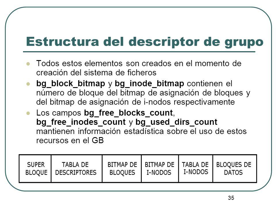 35 Estructura del descriptor de grupo Todos estos elementos son creados en el momento de creación del sistema de ficheros bg_block_bitmap y bg_inode_b