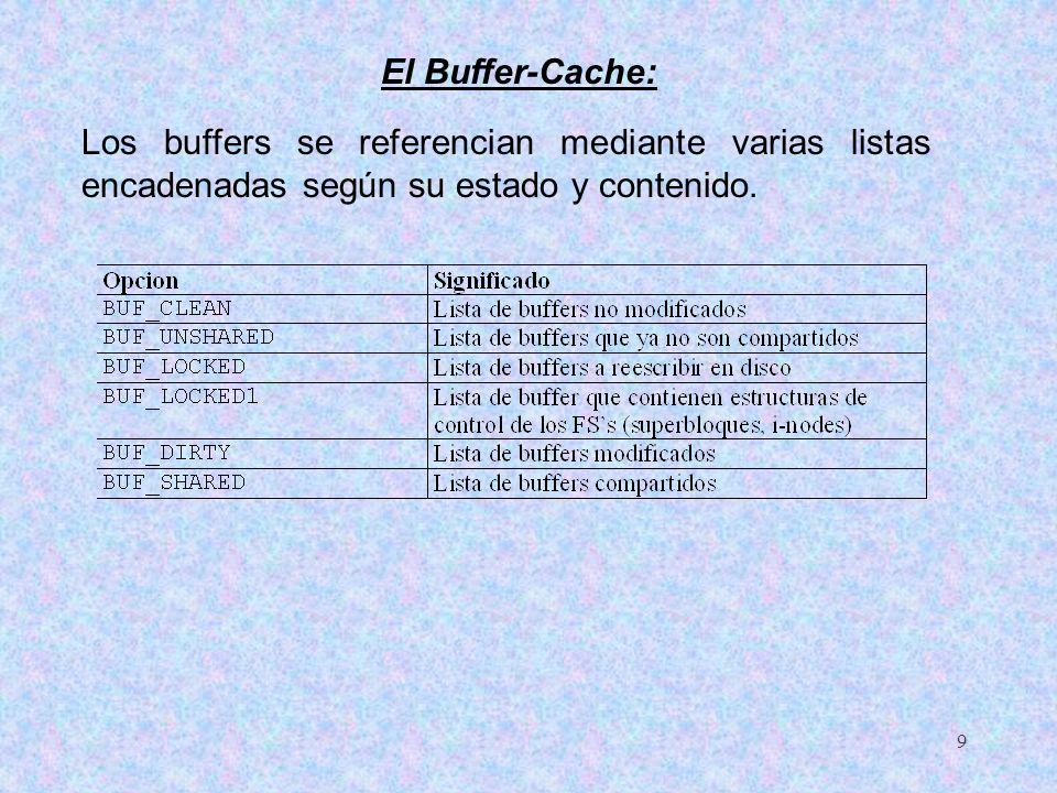 9 Los buffers se referencian mediante varias listas encadenadas según su estado y contenido. El Buffer-Cache: