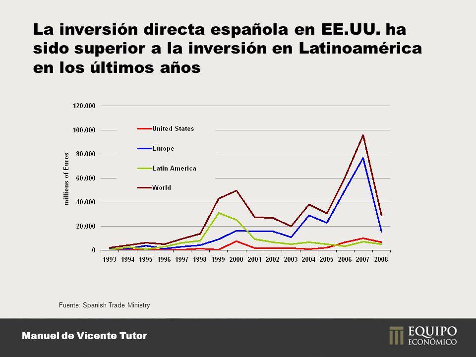 Manuel de Vicente Tutor La inversión directa española en EE.UU. ha sido superior a la inversión en Latinoamérica en los últimos años Fuente: Spanish T