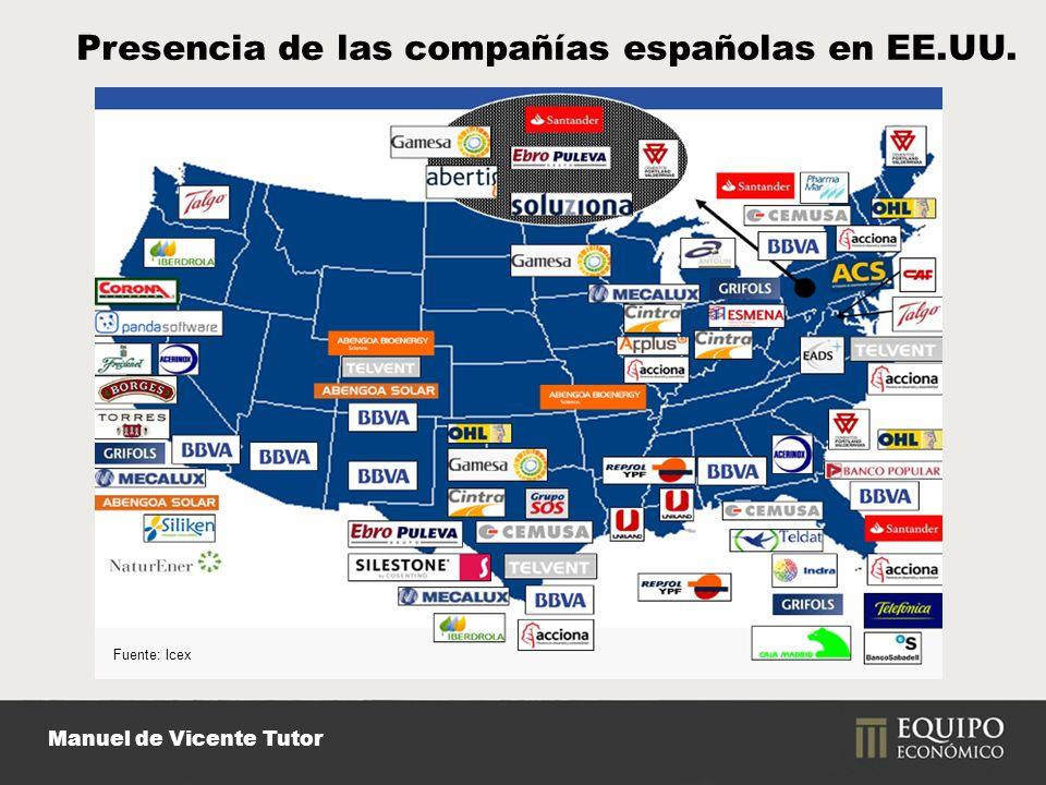 Manuel de Vicente Tutor Presencia de las compañías españolas en EE.UU. Fuente: Icex