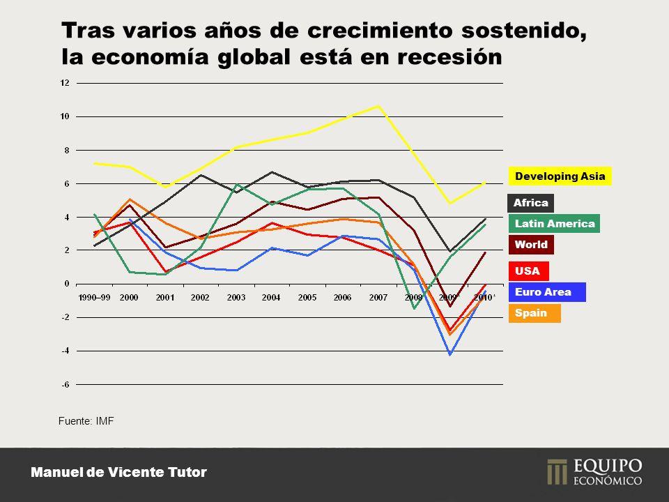 Manuel de Vicente Tutor Tras varios años de crecimiento sostenido, la economía global está en recesión Fuente: IMF Spain Euro Area USA Latin America Developing Asia Africa World