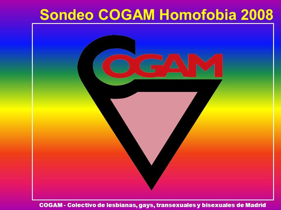 Sondeo COGAM Homofobia 2008 COGAM - Colectivo de lesbianas, gays, transexuales y bisexuales de Madrid