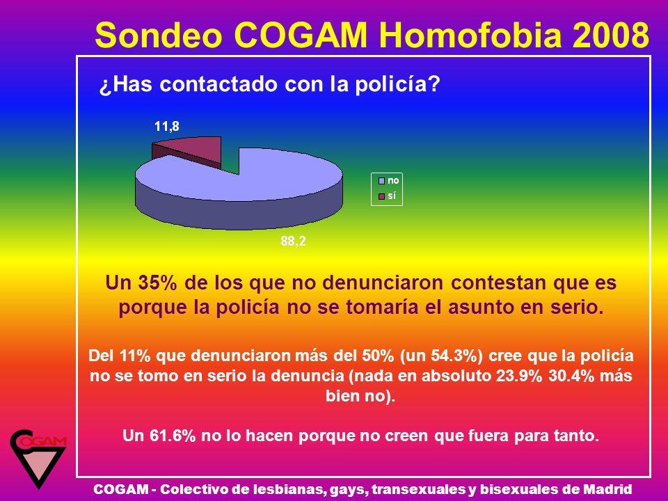 Sondeo COGAM Homofobia 2008 COGAM - Colectivo de lesbianas, gays, transexuales y bisexuales de Madrid ¿Has contactado con la policía? Un 35% de los qu