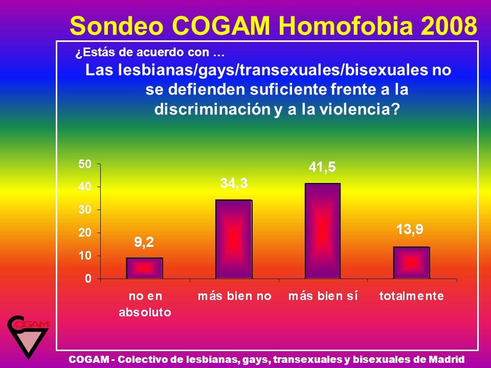 Sondeo COGAM Homofobia 2008 COGAM - Colectivo de lesbianas, gays, transexuales y bisexuales de Madrid ¿Estás de acuerdo con … Las lesbianas/gays/trans