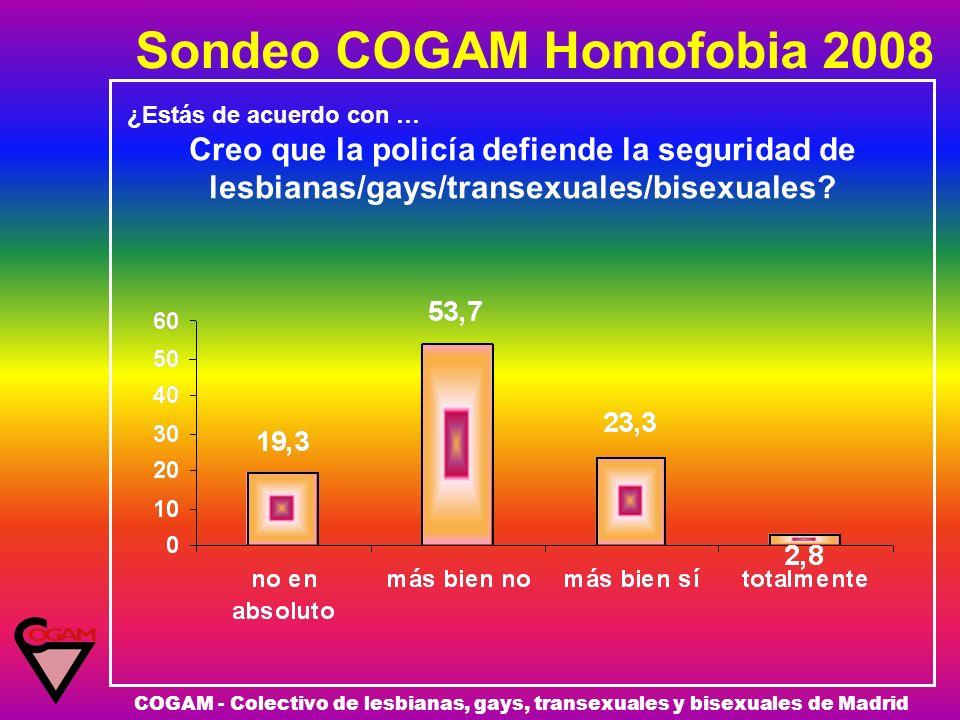 Sondeo COGAM Homofobia 2008 COGAM - Colectivo de lesbianas, gays, transexuales y bisexuales de Madrid ¿Estás de acuerdo con … Creo que la policía defi