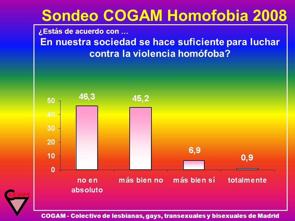 Sondeo COGAM Homofobia 2008 COGAM - Colectivo de lesbianas, gays, transexuales y bisexuales de Madrid ¿Estás de acuerdo con … En nuestra sociedad se h