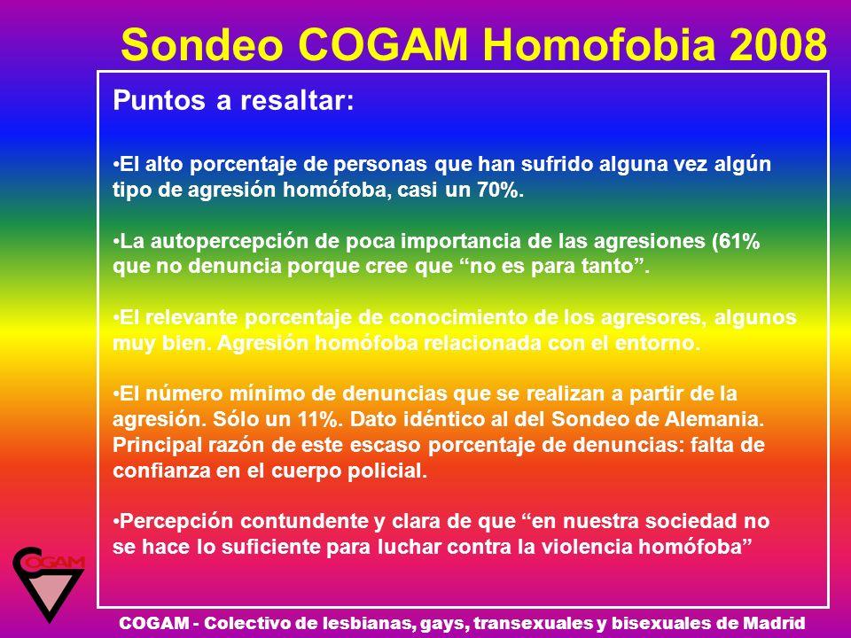 Sondeo COGAM Homofobia 2008 COGAM - Colectivo de lesbianas, gays, transexuales y bisexuales de Madrid Puntos a resaltar: El alto porcentaje de persona