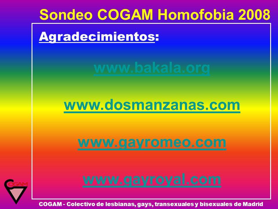 Sondeo COGAM Homofobia 2008 COGAM - Colectivo de lesbianas, gays, transexuales y bisexuales de Madrid Agradecimientos: www.bakala.org www.dosmanzanas.