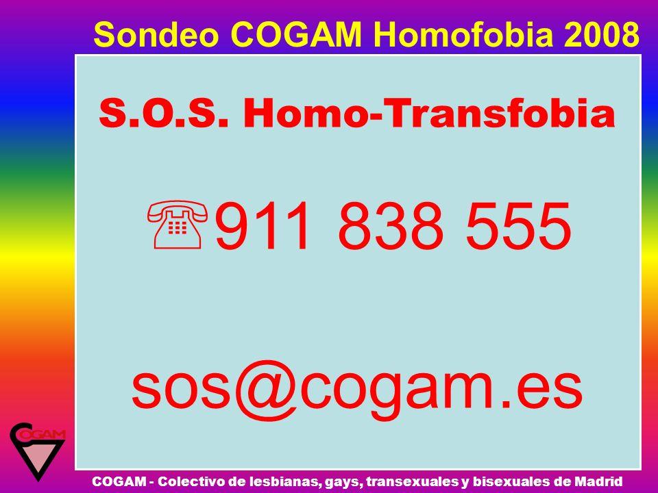 Sondeo COGAM Homofobia 2008 COGAM - Colectivo de lesbianas, gays, transexuales y bisexuales de Madrid S.O.S. Homo-Transfobia 911 838 555 sos@cogam.es