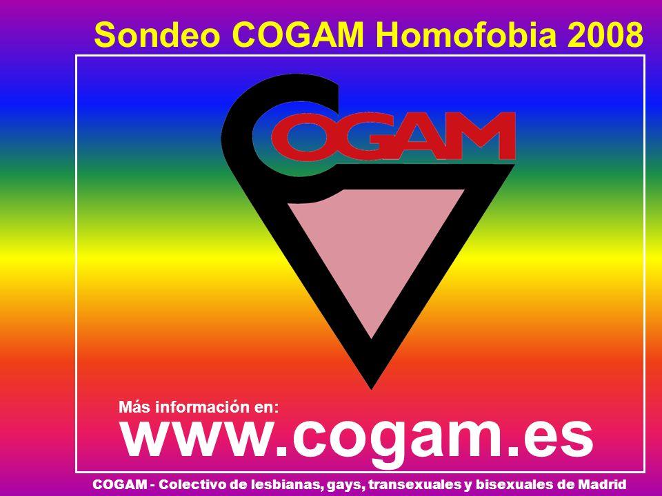 Sondeo COGAM Homofobia 2008 COGAM - Colectivo de lesbianas, gays, transexuales y bisexuales de Madrid www.cogam.es Más información en: