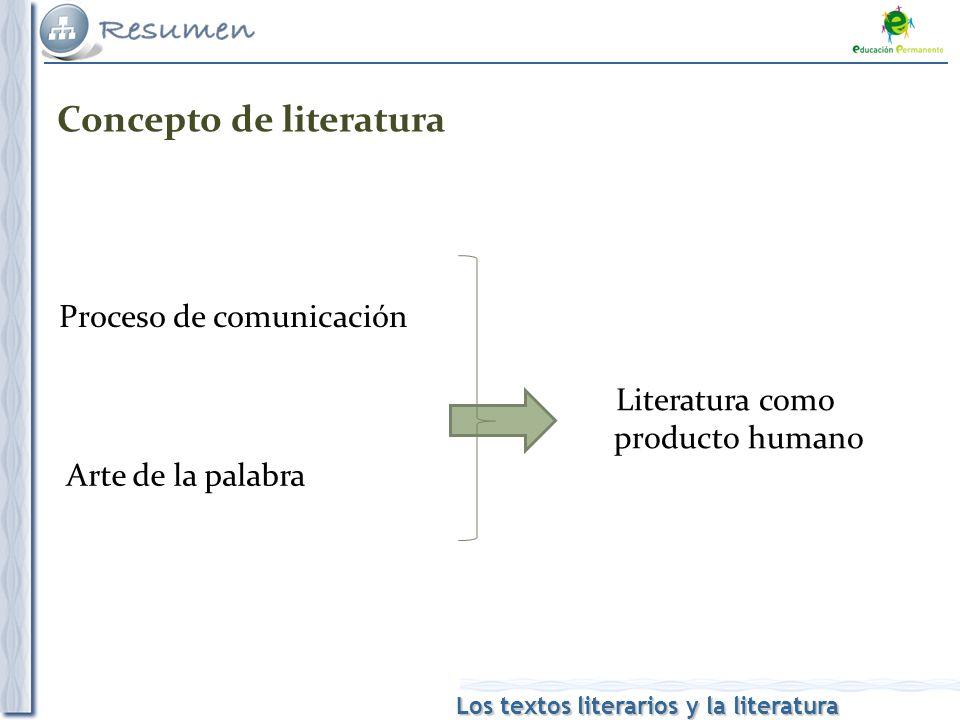 Los textos literarios y la literatura Concepto de literatura Proceso de comunicación Arte de la palabra Literatura como producto humano