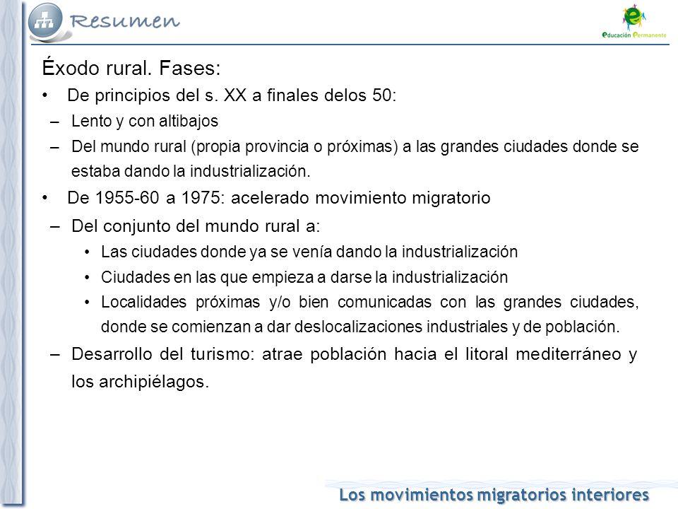 Los movimientos migratorios interiores Éxodo rural.