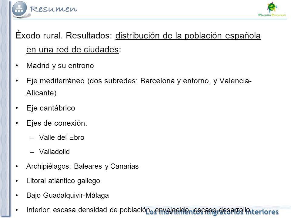 Los movimientos migratorios interiores Éxodo rural. Resultados: distribución de la población española en una red de ciudades: Madrid y su entrono Eje