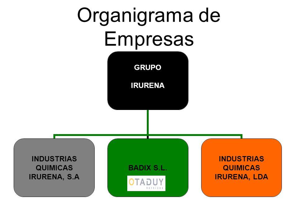 Organigrama de Empresas GRUPO IRURENA INDUSTRIAS QUIMICAS IRURENA, S.A BADIX S.L. INDUSTRIAS QUIMICAS IRURENA, LDA