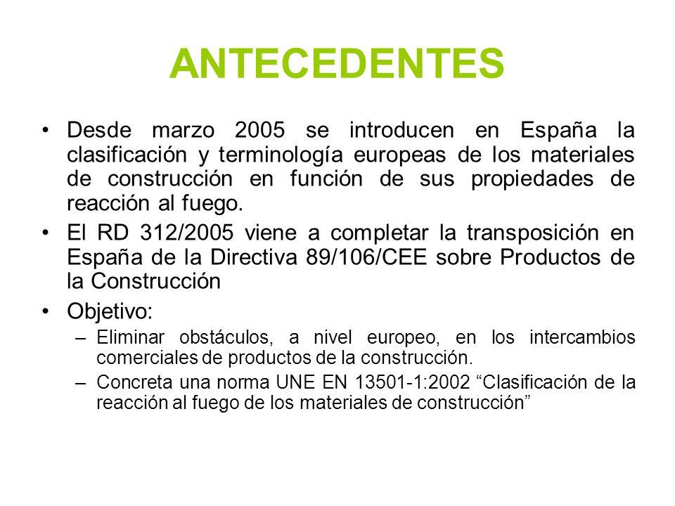 ANTECEDENTES Desde marzo 2005 se introducen en España la clasificación y terminología europeas de los materiales de construcción en función de sus pro