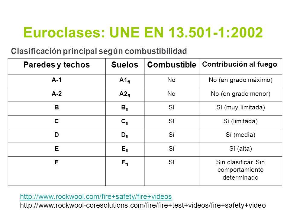 Euroclases: UNE EN 13.501-1:2002 Clasificación principal según combustibilidad Paredes y techosSuelosCombustible Contribución al fuego A-1A1 fl NoNo (