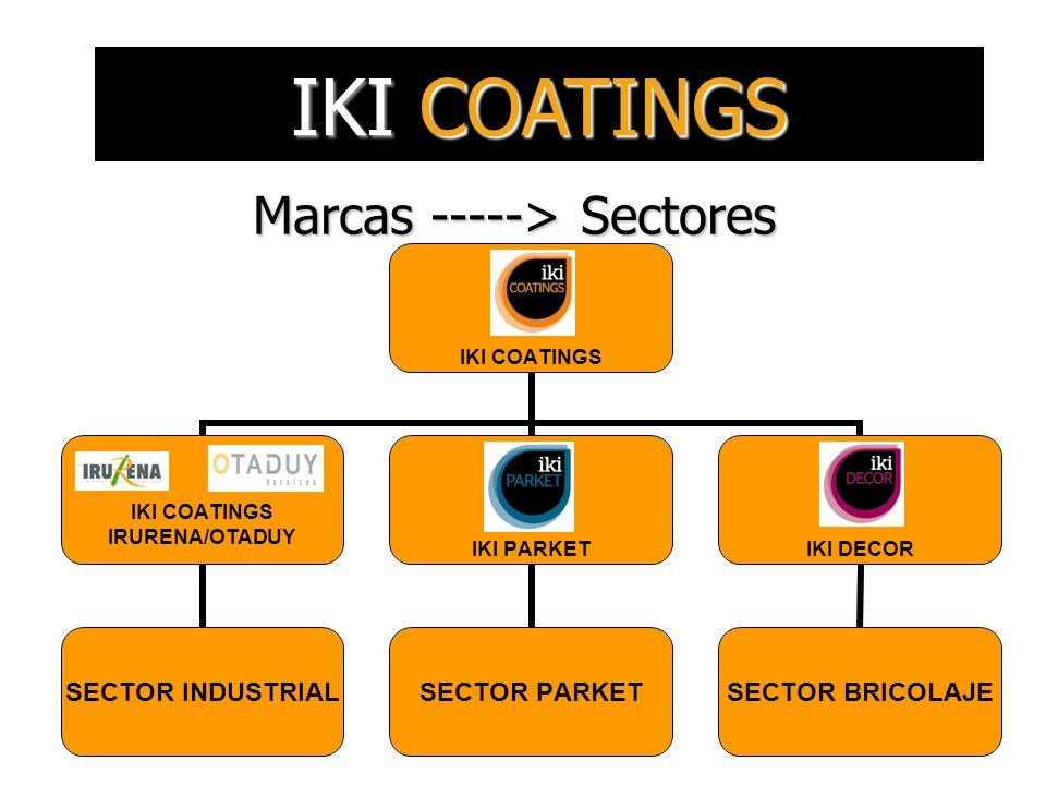 IKI COATINGS Marcas -----> Sectores IKI COATINGS