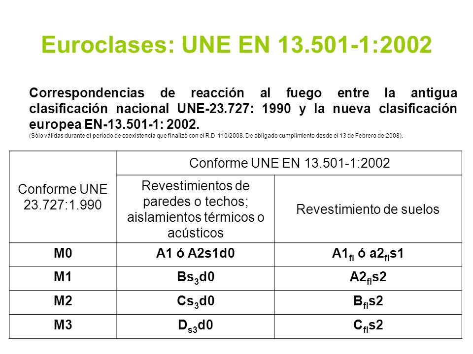 Euroclases: UNE EN 13.501-1:2002 Correspondencias de reacción al fuego entre la antigua clasificación nacional UNE-23.727: 1990 y la nueva clasificaci