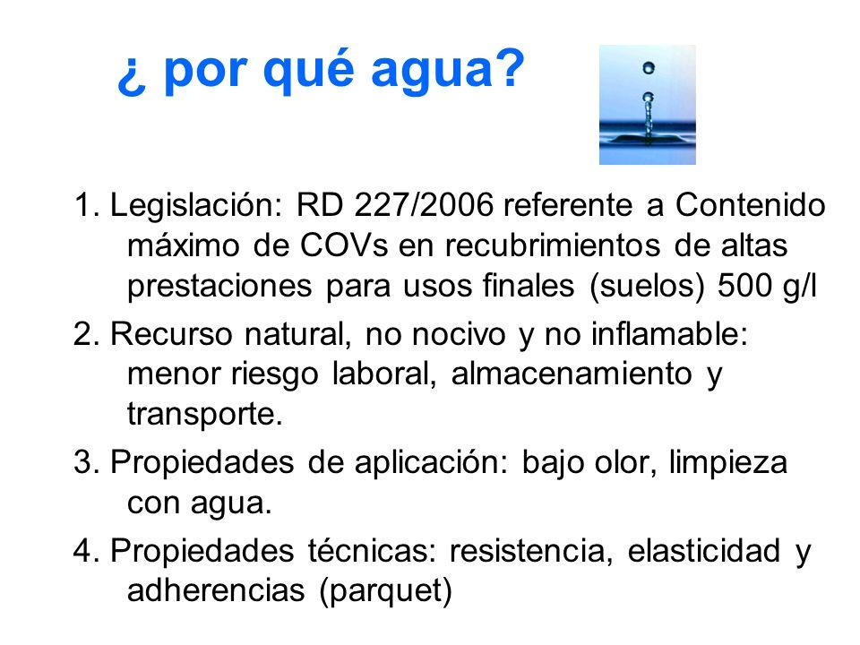 ¿ por qué agua? 1. Legislación: RD 227/2006 referente a Contenido máximo de COVs en recubrimientos de altas prestaciones para usos finales (suelos) 50