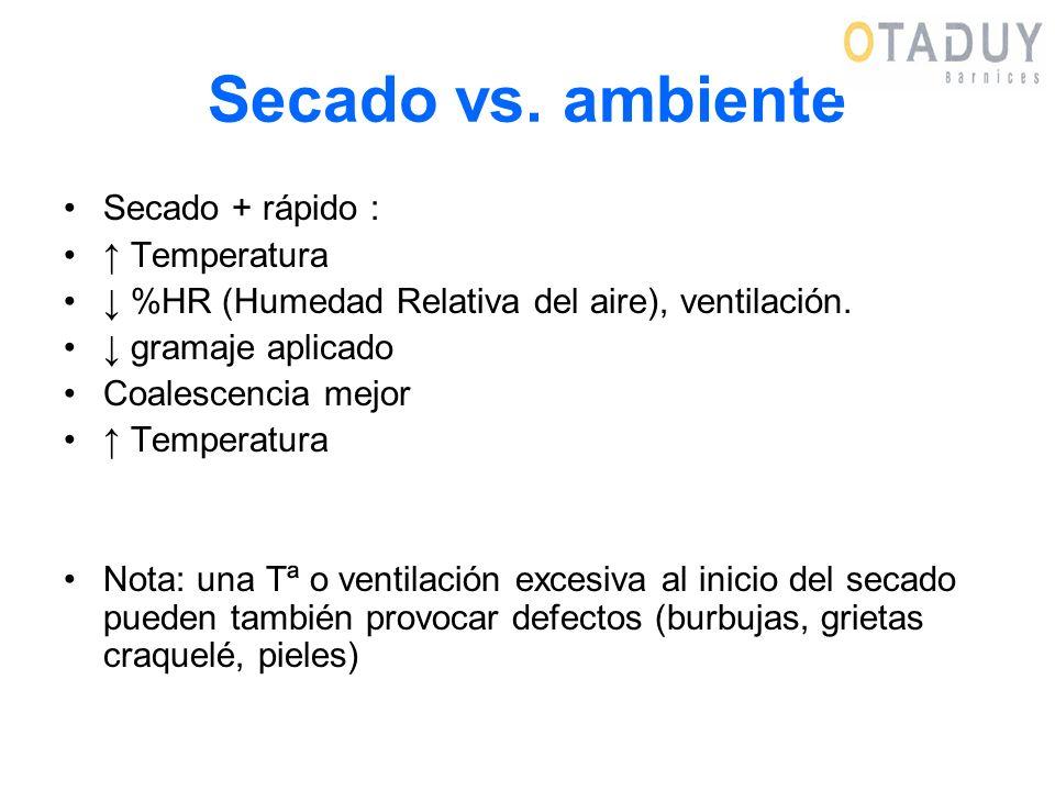 Secado vs. ambiente Secado + rápido : Temperatura %HR (Humedad Relativa del aire), ventilación. gramaje aplicado Coalescencia mejor Temperatura Nota: