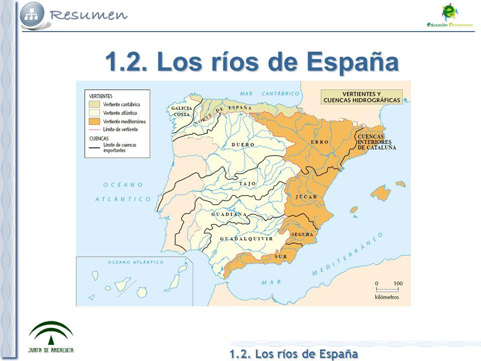1.2. Los ríos de España