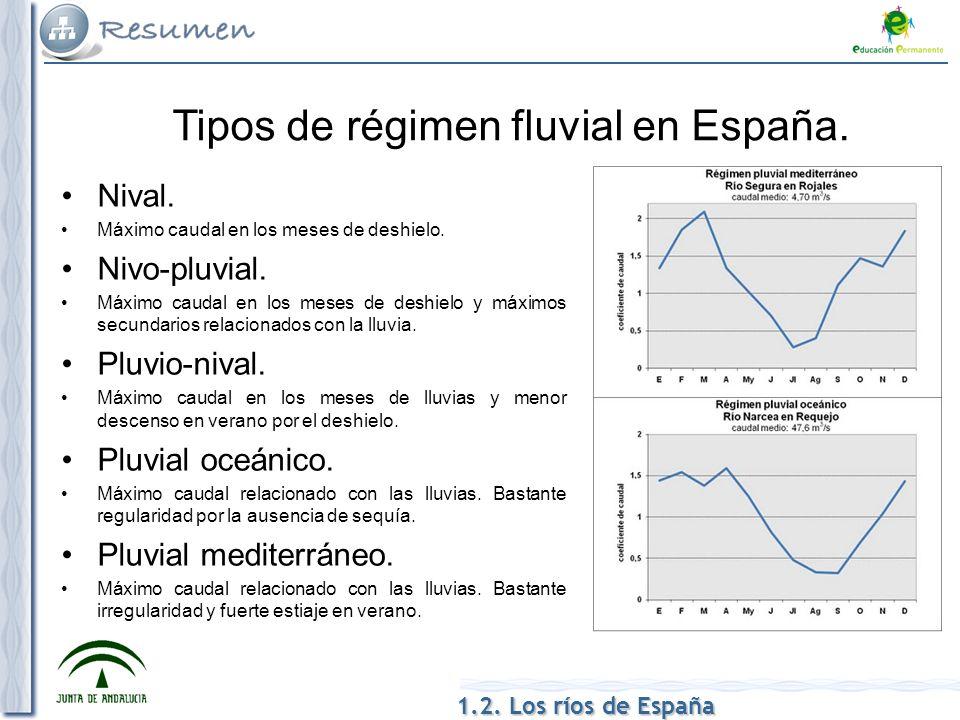1.2. Los ríos de España Nival. Máximo caudal en los meses de deshielo. Nivo-pluvial. Máximo caudal en los meses de deshielo y máximos secundarios rela