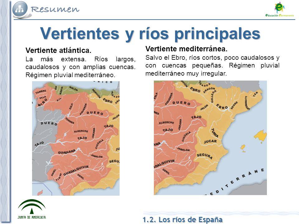1.2. Los ríos de España Vertientes y ríos principales Vertiente atlántica. La más extensa. Ríos largos, caudalosos y con amplias cuencas. Régimen pluv