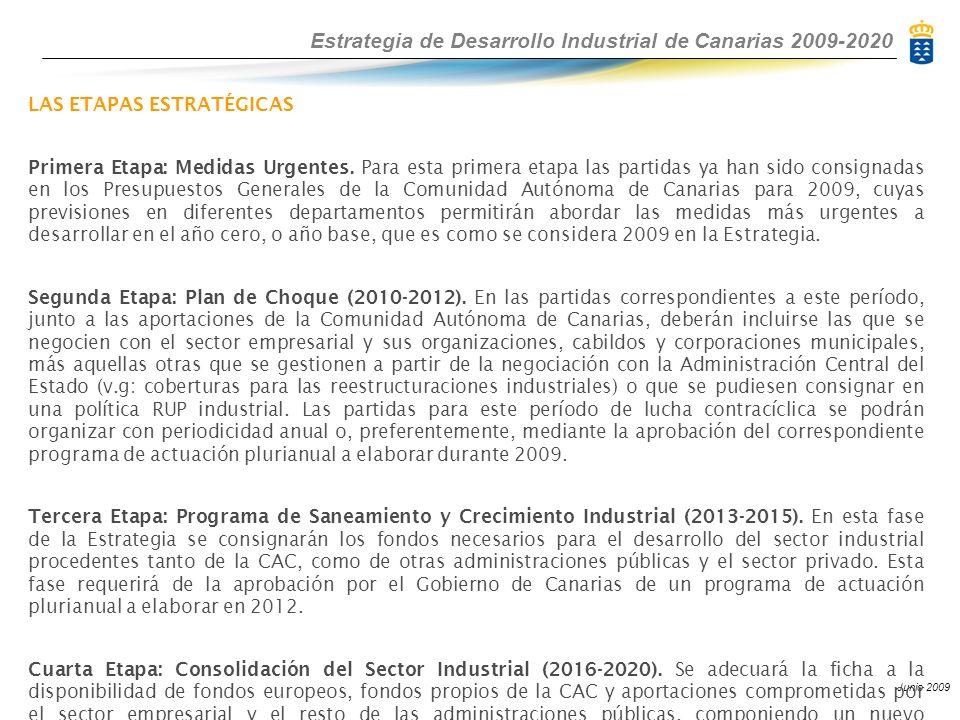 Estrategia de Desarrollo Industrial de Canarias 2009-2020 Junio 2009 LAS ETAPAS ESTRATÉGICAS Primera Etapa: Medidas Urgentes. Para esta primera etapa