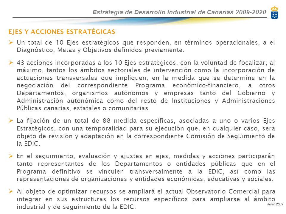 Estrategia de Desarrollo Industrial de Canarias 2009-2020 Junio 2009 EJES Y ACCIONES ESTRATÉGICAS Un total de 10 Ejes estratégicos que responden, en términos operacionales, a el Diagnóstico, Metas y Objetivos definidos previamente.