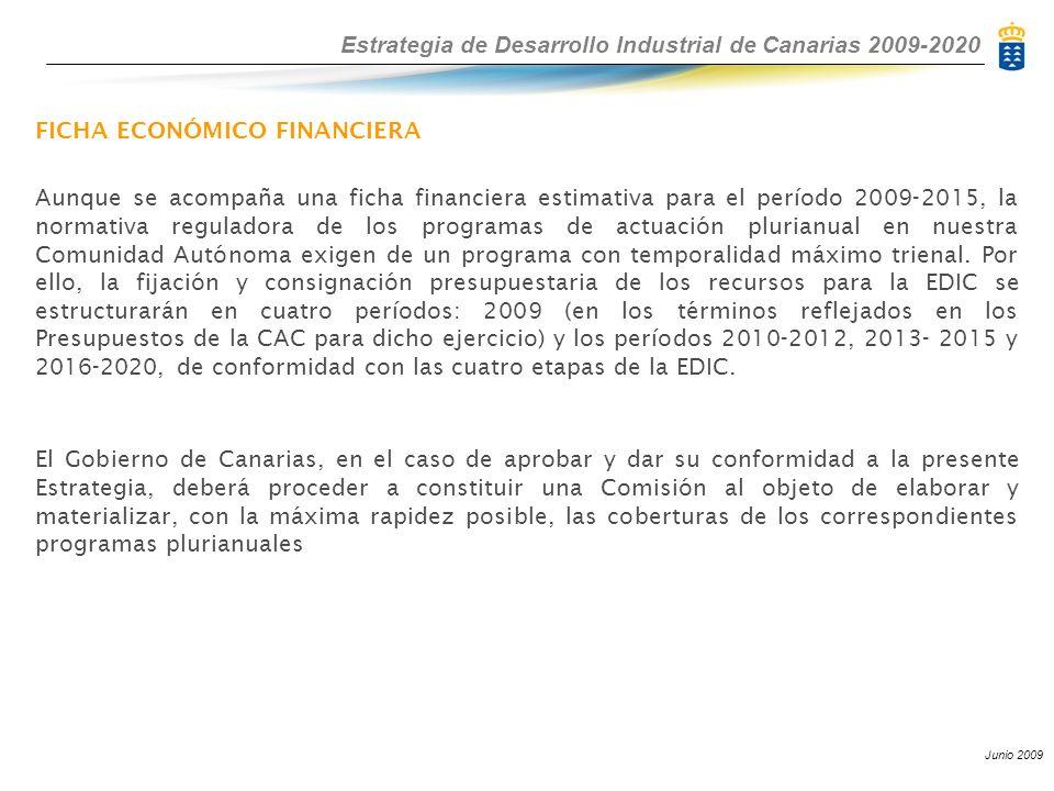 Estrategia de Desarrollo Industrial de Canarias 2009-2020 Junio 2009 FICHA ECONÓMICO FINANCIERA Aunque se acompaña una ficha financiera estimativa para el período 2009-2015, la normativa reguladora de los programas de actuación plurianual en nuestra Comunidad Autónoma exigen de un programa con temporalidad máximo trienal.
