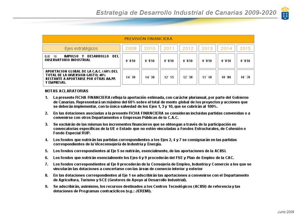Estrategia de Desarrollo Industrial de Canarias 2009-2020 Junio 2009
