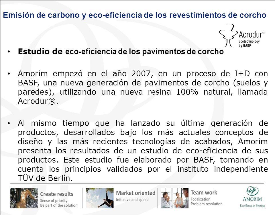 Estudio de eco-eficiencia de los pavimentos de corcho Amorim empezó en el año 2007, en un proceso de I+D con BASF, una nueva generación de pavimentos