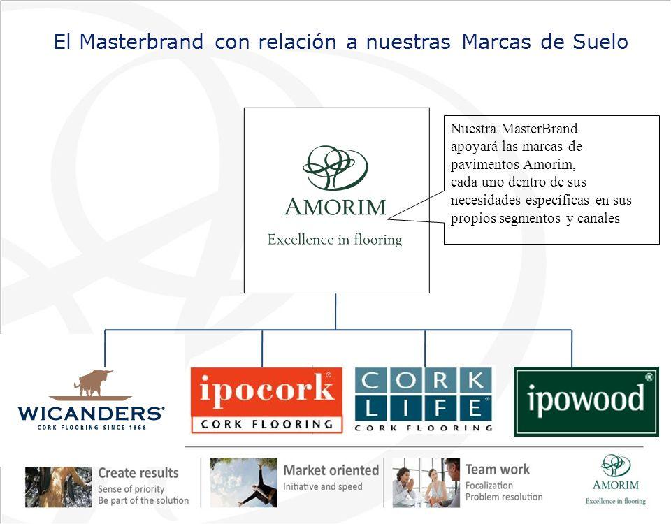 El Masterbrand con relación a nuestras Marcas de Suelo Nuestra MasterBrand apoyará las marcas de pavimentos Amorim, cada uno dentro de sus necesidades