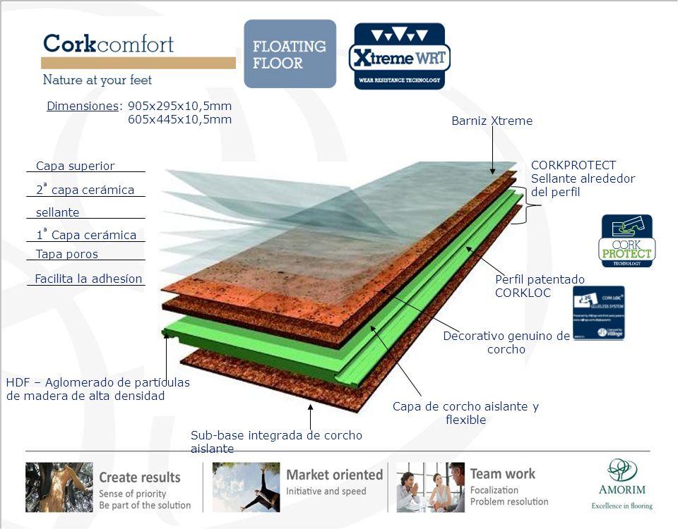 Sub-base integrada de corcho aislante HDF – Aglomerado de partículas de madera de alta densidad Barniz Xtreme Decorativo genuino de corcho Capa de cor