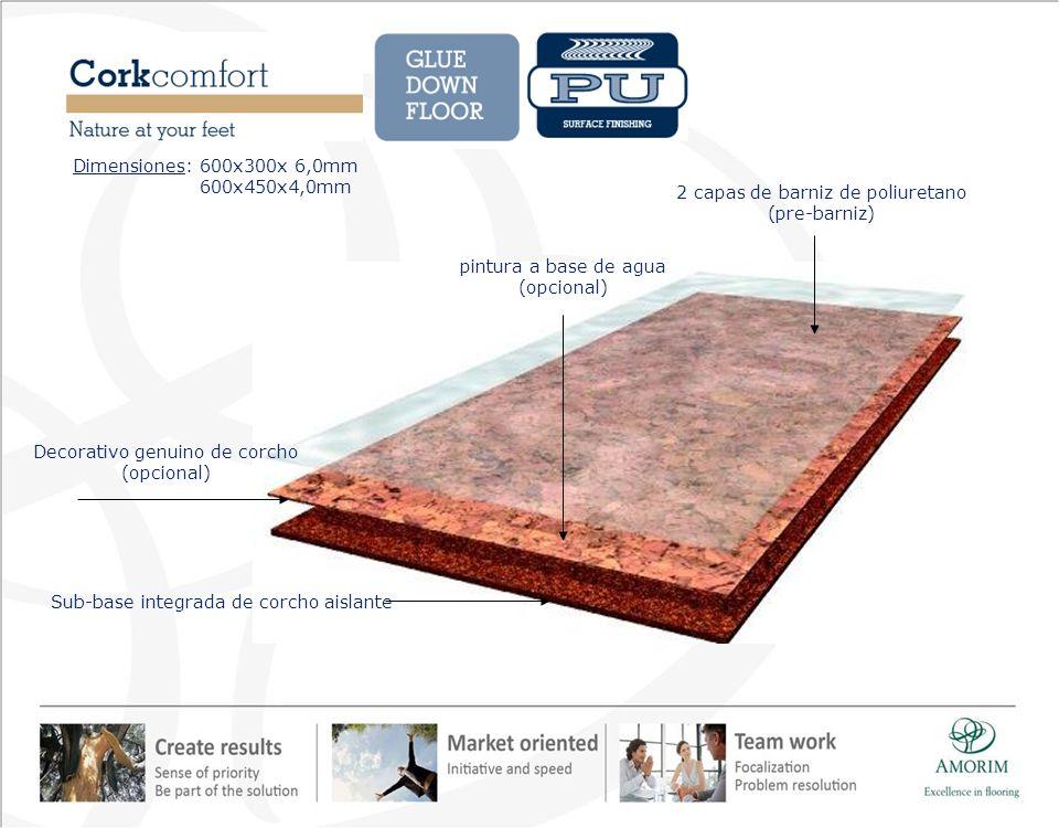 pintura a base de agua (opcional) Sub-base integrada de corcho aislante Decorativo genuino de corcho (opcional) Dimensiones: 600x300x 6,0mm 600x450x4,
