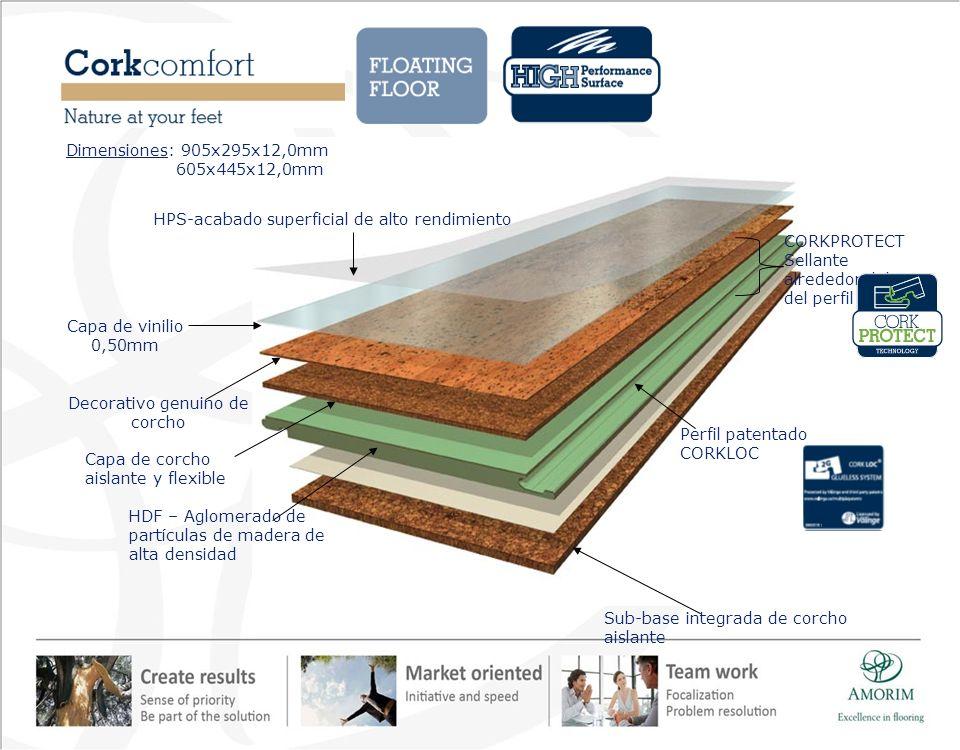 Capa de corcho aislante y flexible Sub-base integrada de corcho aislante HDF – Aglomerado de partículas de madera de alta densidad Decorativo genuino