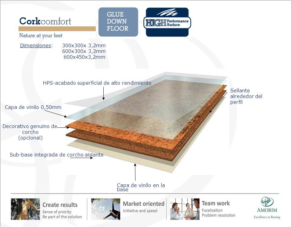Capa de vinilo en la base Sellante alrededor del perfil Sub-base integrada de corcho aislante Decorativo genuino de corcho (opcional) Capa de vinilo 0