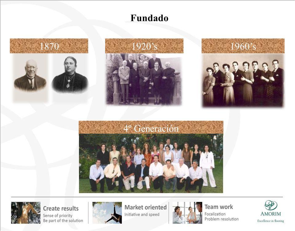 Fundado 18701920s1960s 4º Generación