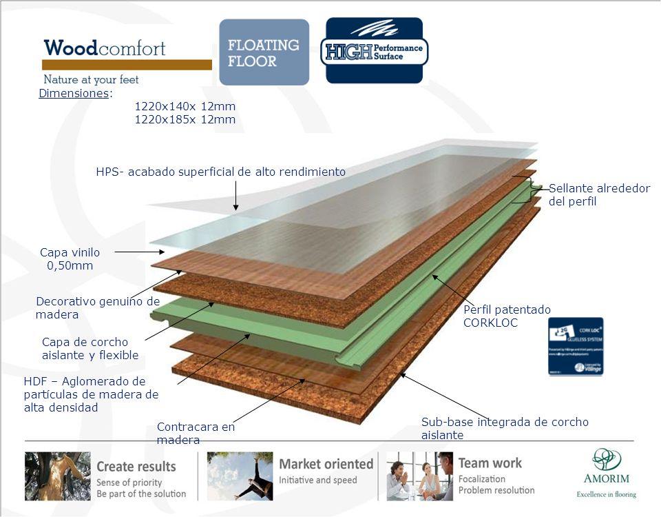 Capa de corcho aislante y flexible Contracara en madera Sub-base integrada de corcho aislante HDF – Aglomerado de partículas de madera de alta densida