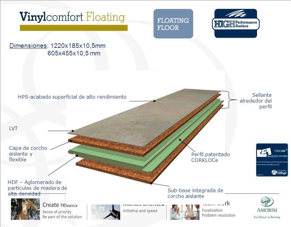 Sub-base integrada de corcho aislante HDF – Aglomerado de partículas de madera de alta densidad Perfil patentado CORKLOCe Capa de corcho aislante y fl