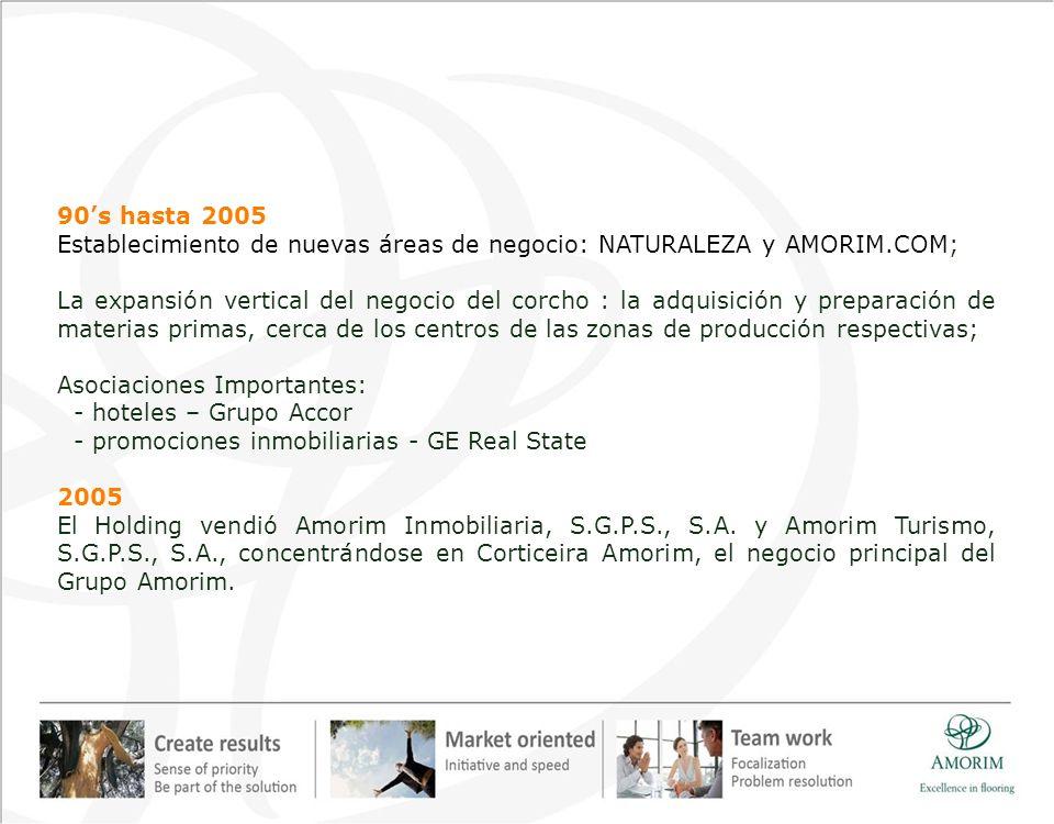 90s hasta 2005 Establecimiento de nuevas áreas de negocio: NATURALEZA y AMORIM.COM; La expansión vertical del negocio del corcho : la adquisición y pr