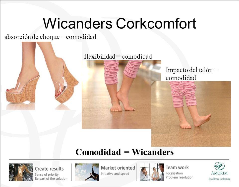 Wicanders Corkcomfort absorción de choque = comodidad flexibilidad = comodidad Impacto del talón = comodidad Comodidad = Wicanders