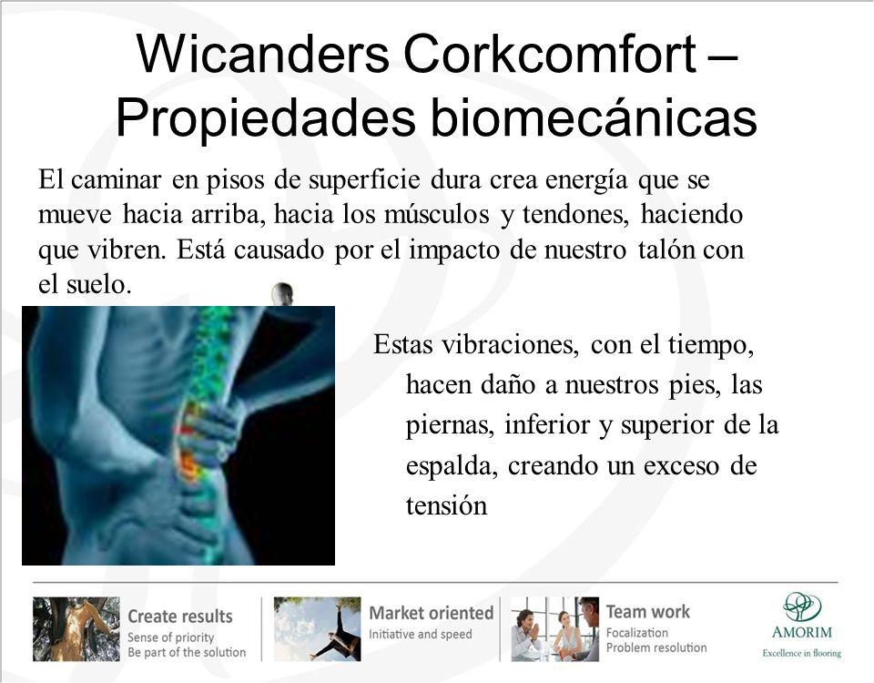 Wicanders Corkcomfort – Propiedades biomecánicas Estas vibraciones, con el tiempo, hacen daño a nuestros pies, las piernas, inferior y superior de la
