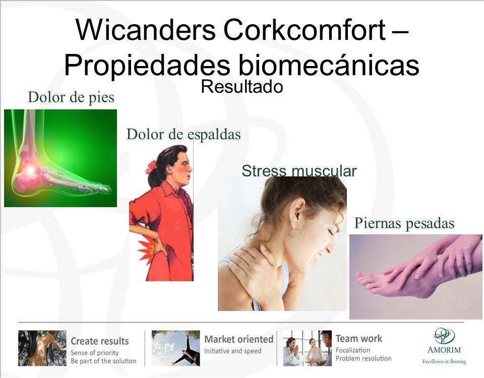 Wicanders Corkcomfort – Propiedades biomecánicas Resultado Stress muscular Piernas pesadas Dolor de pies Dolor de espaldas